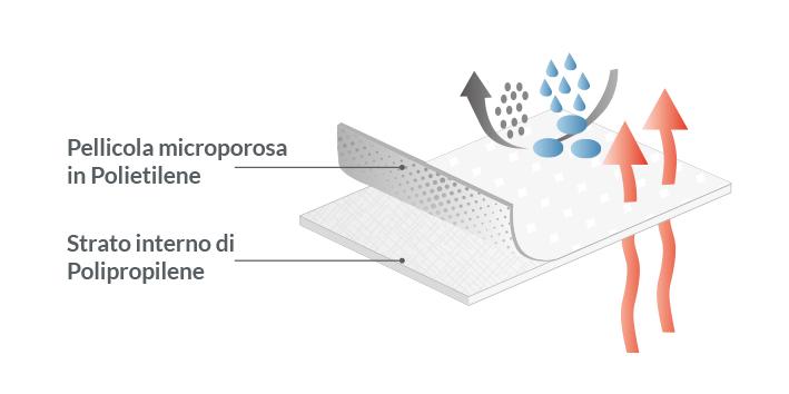 https://www.ajsia.com/wp-content/uploads/2018/06/Disegnino-tessuto-laminato-Rett.jpg